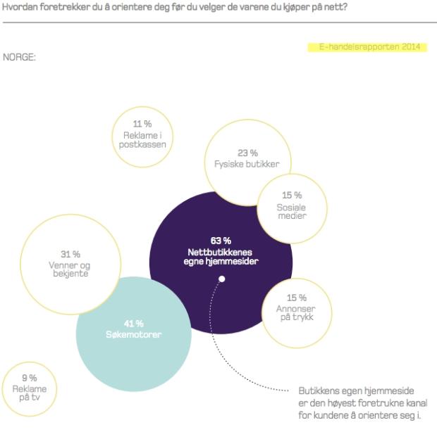 eHandelsrapporten 2014